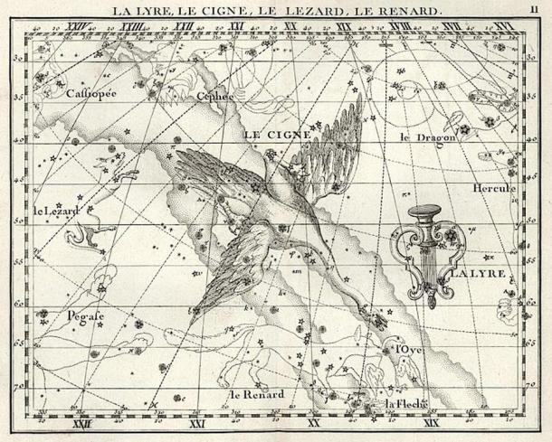 The Cygnus constellation as the celestial swan flying along the Milky Way by English astronomer John Flamsteed (1646-1719).