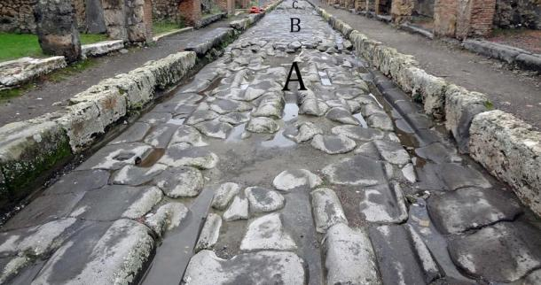 Deep ruts formed on Pompeii's paved streets as carts eroded the stones: 'A' shows an area of street with deep ruts; 'B' shows an area with repairs; section 'C' shows another deeply rutted section