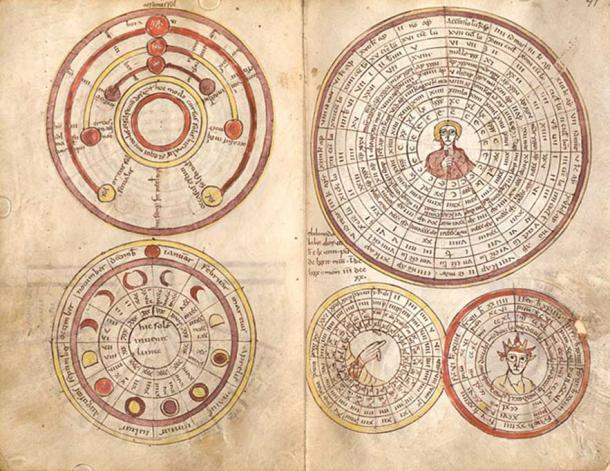 Depiction of the 19 years of the Metonic cycle as a wheel, with the Julian date of the Easter New Moon, from a 9th-century computistic manuscript made in St. Emmeram's Abbey. (Public Domain)