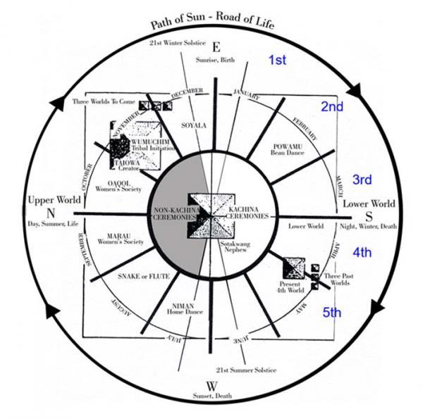 Diagram courtesy author Thomas O. Mills