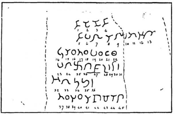 Diagram of Main Inscription—Newton Stone. (The Right Hon. Earl of Southesk)