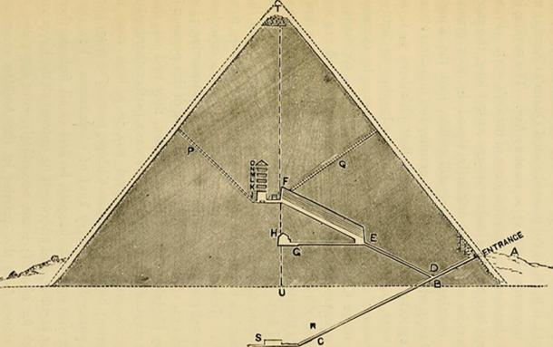 Diagram of the Great Pyramid, 1893.  The inner line indicates the pyramid's modern (1893) profile; the outer line indicates the original profile. (Internet Archive Book Images)