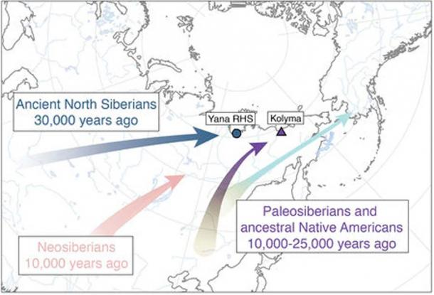 Different groups have mixed and migrated throughout Siberia in Russia and into North America over the past 40,000 years. Image: Martin Sikora/ Nature