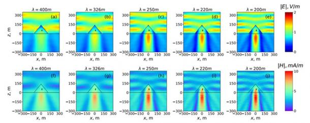 Distribution of electromagnetic waves inside the pyramids of Cheops at different lengths of radio waves (from 200 to 400 meters). The black rectangular position of the so-called King's Chamber. (Image: ITMO University, Laser Zentrum Hannover)
