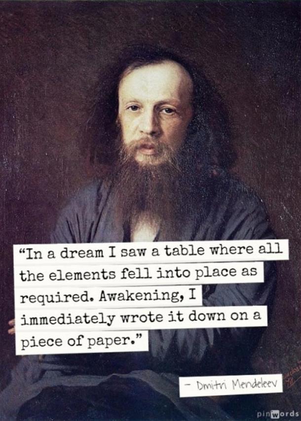 A painting of Dmitri Mendeleev, 1878, by Ivan Nikolaevich Kramskoi.