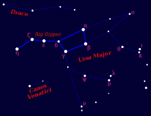 Draco, the constellation that separates Ursa Major from Ursa Minor