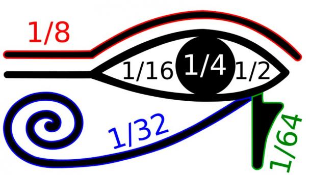 """In ancient Egyptian hieroglyphic orthography, isolated parts of the """"Eye of Horus"""" symbol were believed to be used to write various fractions."""