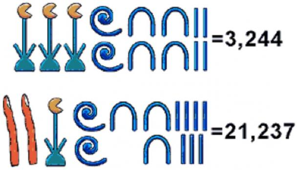 In Egyptian mathematics multiples of these values were expressed by repeating the symbol as many times as needed. (BbcNkl / CC BY-SA 4.0)