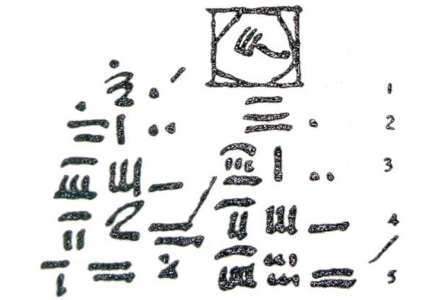 Egyptian math problem from the Rhind papyrus. (Bakha~commonswiki / Public Domain)