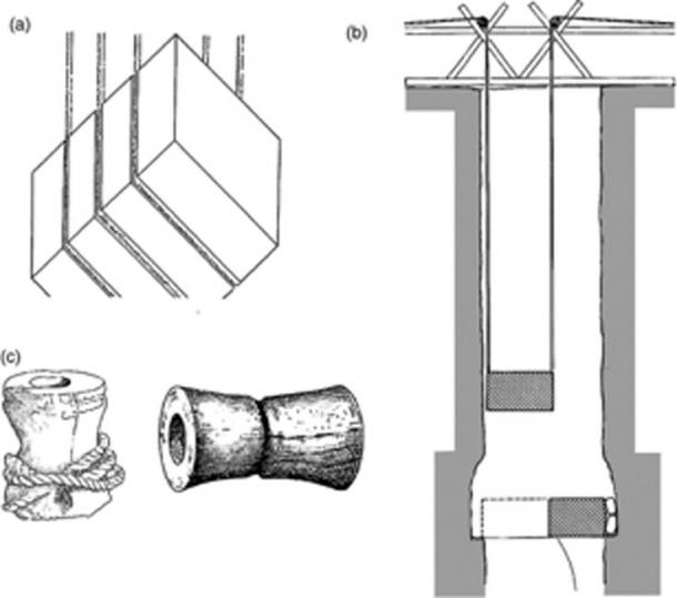 Egyptian methods for lowering blocks into pits by means of ropes and wooden frameworks. (Alessandro Pierattini / University of Notre Dame)