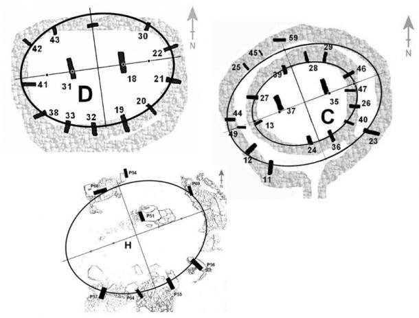 Ellipses with a 3:4 ratio overlaid on Göbekli Tepe enclosures C, D and H. (Credit: Rodney Hale)