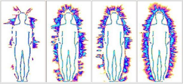 Examples of aura, bioenergy protective sheath around the human body, in several participants