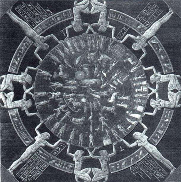 Figure 2. Sketch of the Dendera Zodiac