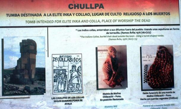 Figure 3 A sign asserting that the function of the chullpa was for burials