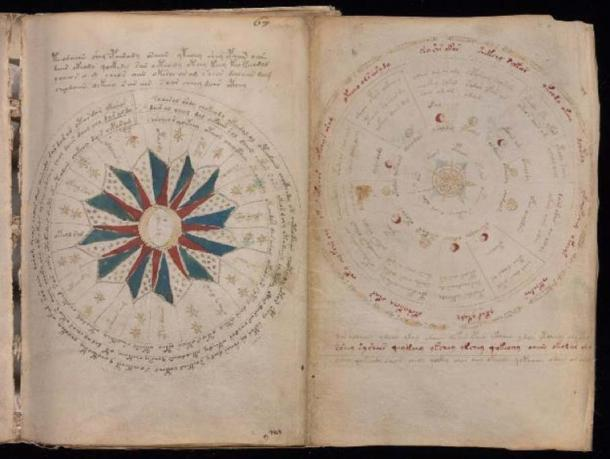 Top: Folio 67r displays a circular design with 12 inner sections which are believed to represent the 12 annual lunar months. (Beinecke Rare Book & Manuscript Library, Yale University) Bottom: Mr. Ardic and his son say common suffixes are used among different letters. (Gigazine)