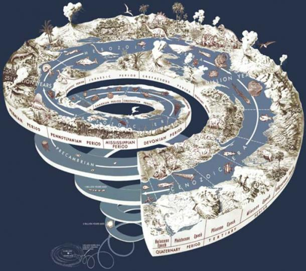 Geological time spiral.
