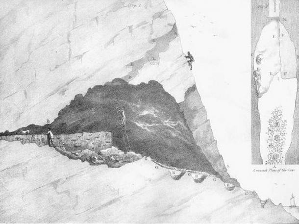Drawing of Goat's Hole cave in 1823 from William Buckland's book 'Reliquiae Diluvianae'.