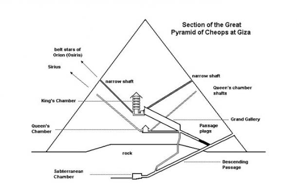 Great Pyramid of Giza plan.