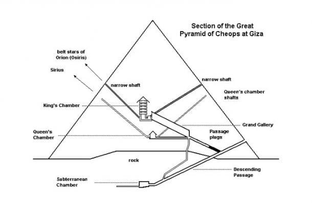 Great Pyramid of Giza plan.