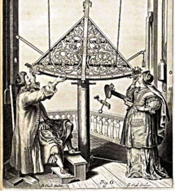 Hevelius and his wife Elisabeth making observations, 1673.