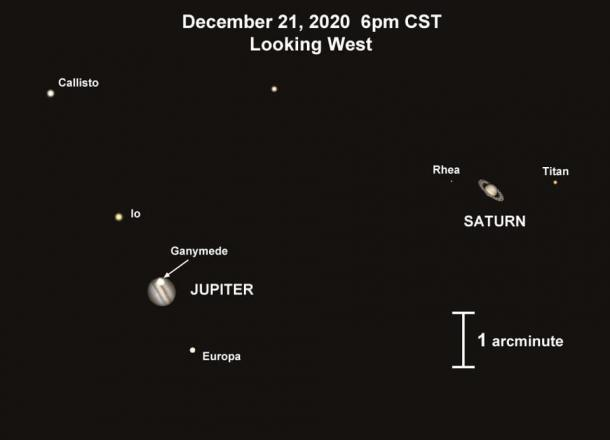 View of the great conjunction of planets Jupiter and Saturn to scale as it will occur on the 21st December 2020. For most telescope viewers, each both planets and their moons will be visible in the same field of view that night. (Patrick Hartigan - Stellarium / CC BY 4.0)