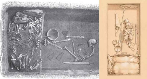 Left: Illustration by Evald Hansen based on the original plan of a Viking Age warrior grave (Bj 581) by excavator Hjalmar Stolpe; published in 1889. (Public Domain) Right: Reconstruction of what that grave may have looked like. (Uppsala University)