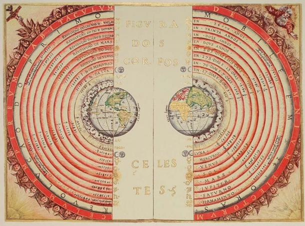 """Illuminated illustration of the Ptolemaic geocentric conception of the universe. The outermost text reads """"The heavenly empire, dwelling of God and all the selected"""""""