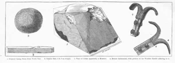 Illustrations of sketches made by John Dixon showing the Dixon relics. (Harper's Weekly / Public Domain)