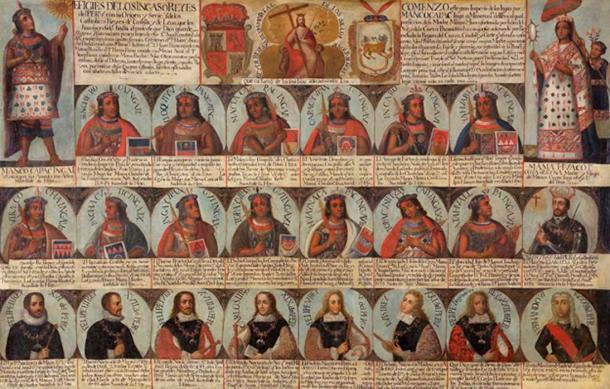 Inca Ruler Lineage (Public Domain)
