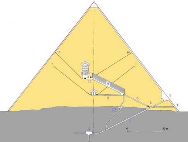 Inner structure of the Great Pyramid of Khufu. (Public Domain)