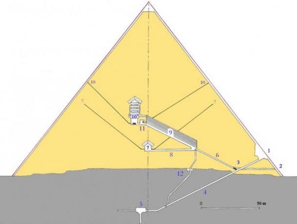 Inner structure of the Great Pyramid of Khufu.