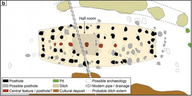 Interpretative map showing archaeological features including postholes, pits and a ditch of Viking hall B. (Antiquity Publications Ltd)