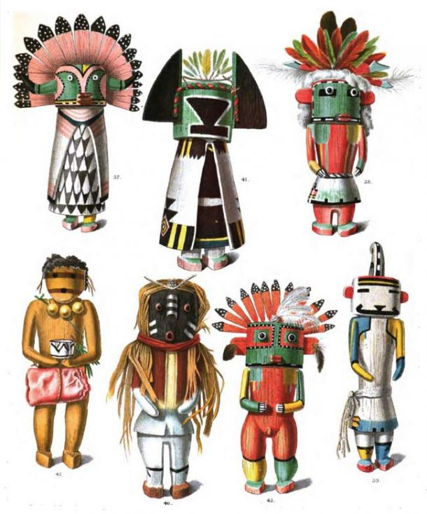 Drawings of Kachina dolls, from an 1894 anthropology book.