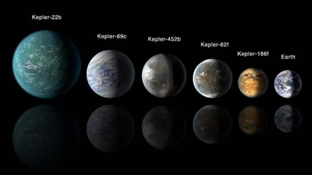 Kepler's newest planetary find joins a pantheon of planets with similarities to Earth. (NASA/Ames/JPL-Caltech)