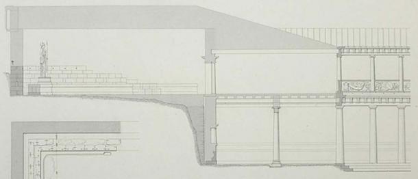 Diagram of the Library of Pergamum