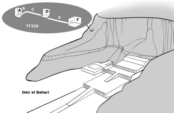 Location and outline the tomb DB320 in Deir el Bahari, the hiding place of many royal mummies.
