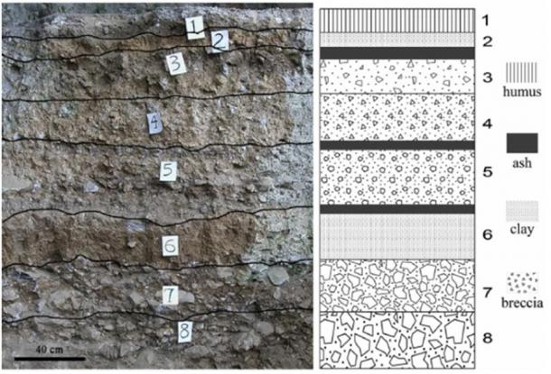 Photograph and schematic representation of the Ma'anshan stratigraphy.