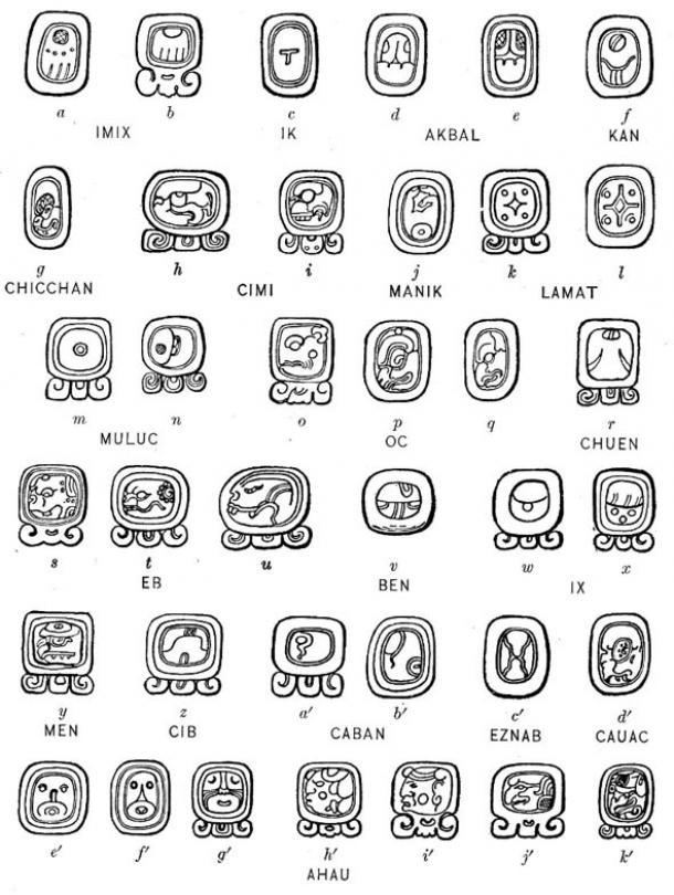Mayan hieroglyphs representing day signs