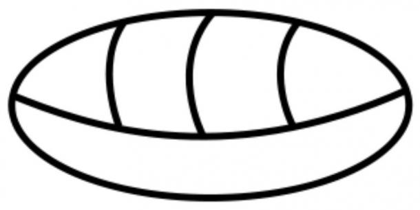 The Mayan symbol for zero also represents a shell. The use of zero by the Maya civilization is the first documented use in the Americas.