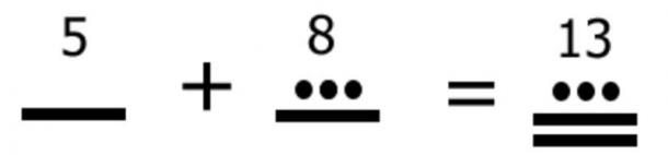 Example of addition with Mayan symbols.