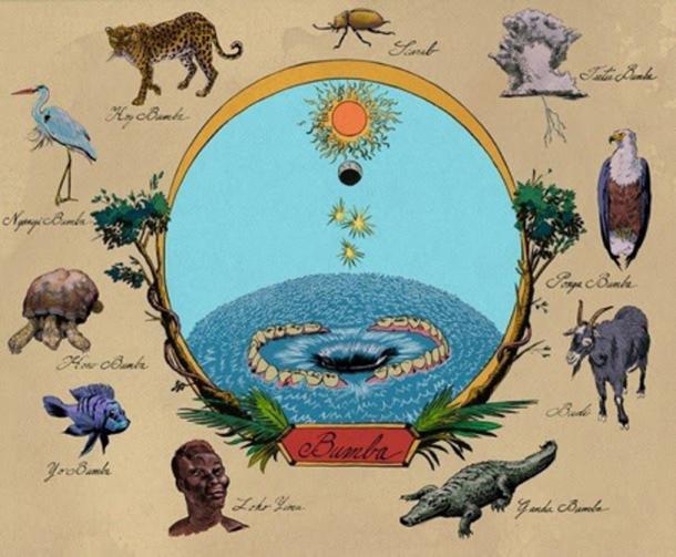 Mbombo or Bumba, creation of the universe myth
