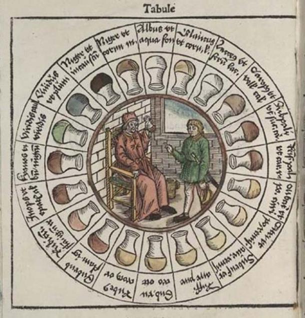 A Medieval urine wheel. (OnlineRover)