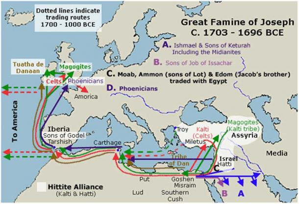 Migration and trading routes in the time of the Great Famine of Joseph. (Author Provided)