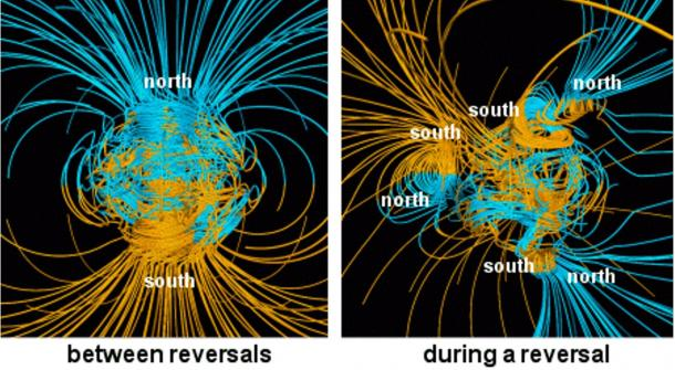 NASA computer simulation showing the differences of the Earth's magnetic field lines between and during a reversal of the north and south magnetic poles. The blue lines show when the field points towards the center and yellow when away. The rotation axis of the Earth is centered and vertical. The dense clusters of lines are within the Earth's core.