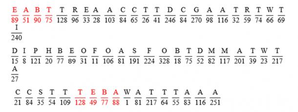 Name Cipher Field One numbers transposed from the Declaration of Independence. (Author provided)