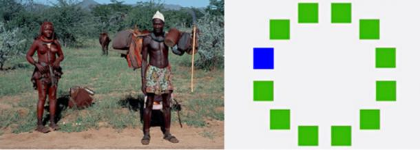 "Left: Namibian tribal herders who participated in the Himba color experiment. (CC BY-SA 3.0) Right: Dustin Stevenson color test titled ""The last color term"", 4/25/2013)."