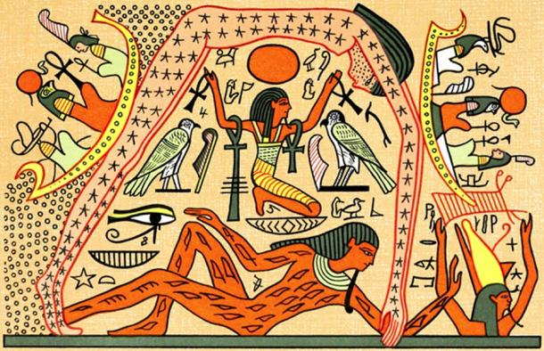 "Caption of picture in book reads: ""The God Seb supporting Nut on Heaven"". 1904. The Gods of the Egyptians Vol. II, colour plate facing page 96, by E. A. Wallis Budge."