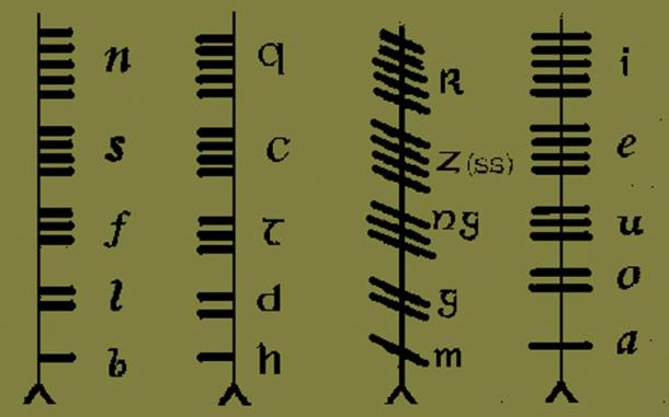 The Ogham alphabet.