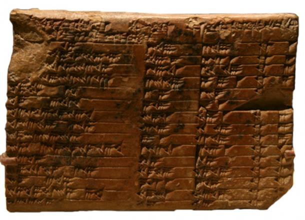 Old Babylonian clay tablet (known as Plimpton 322) stores combination of primitive Pythagorean triples