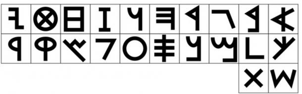 The Paleo-Hebrew Alphabet.
